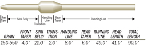 Scientific Anglers Mastery Wet Tip Express Fly Line from W. W. Doak